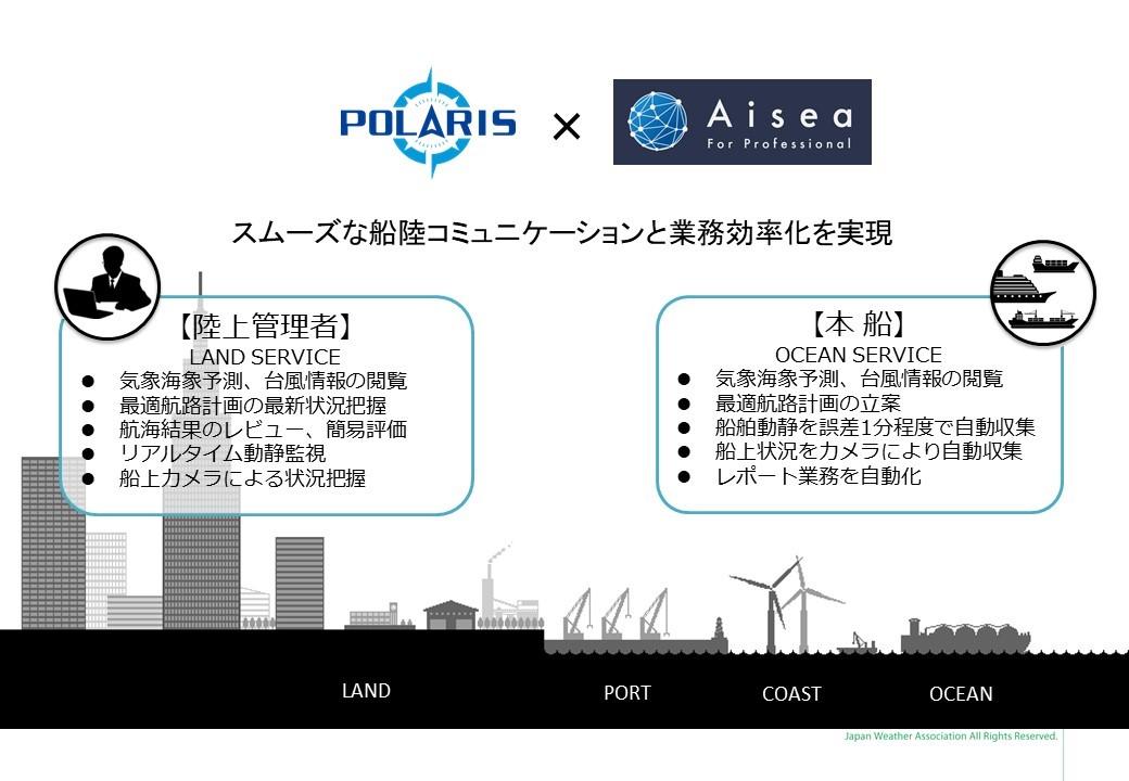 『POLARIS Navigation』×『Aisea PRO』サービス概要